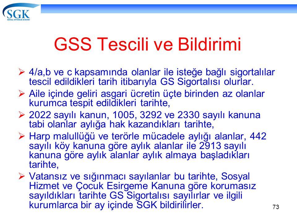 GSS Tescili ve Bildirimi