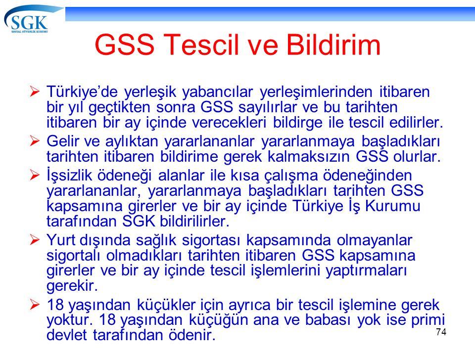 GSS Tescil ve Bildirim