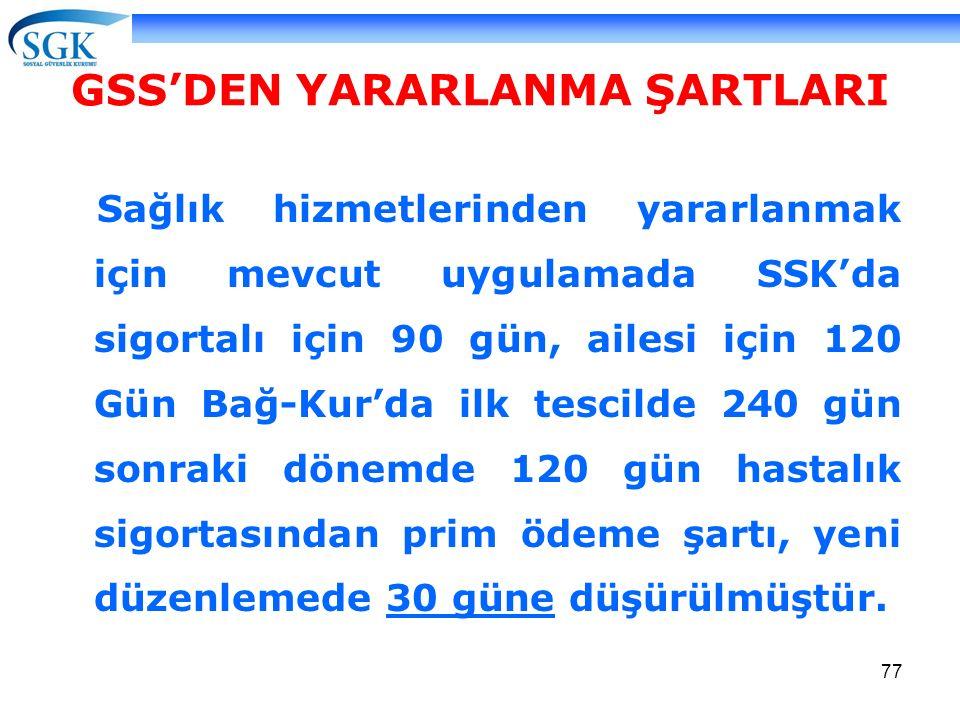 GSS'DEN YARARLANMA ŞARTLARI
