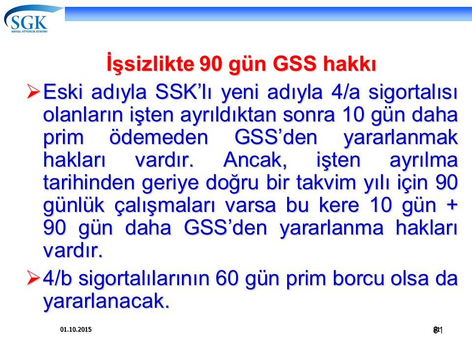 İşsizlikte 90 gün GSS hakkı