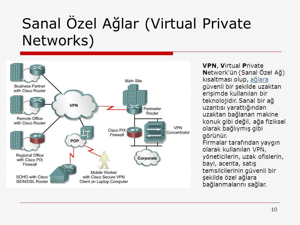 Sanal Özel Ağlar (Virtual Private Networks)