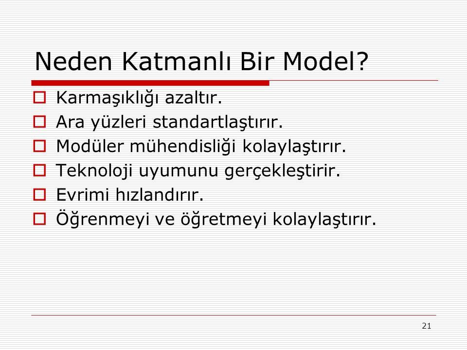 Neden Katmanlı Bir Model