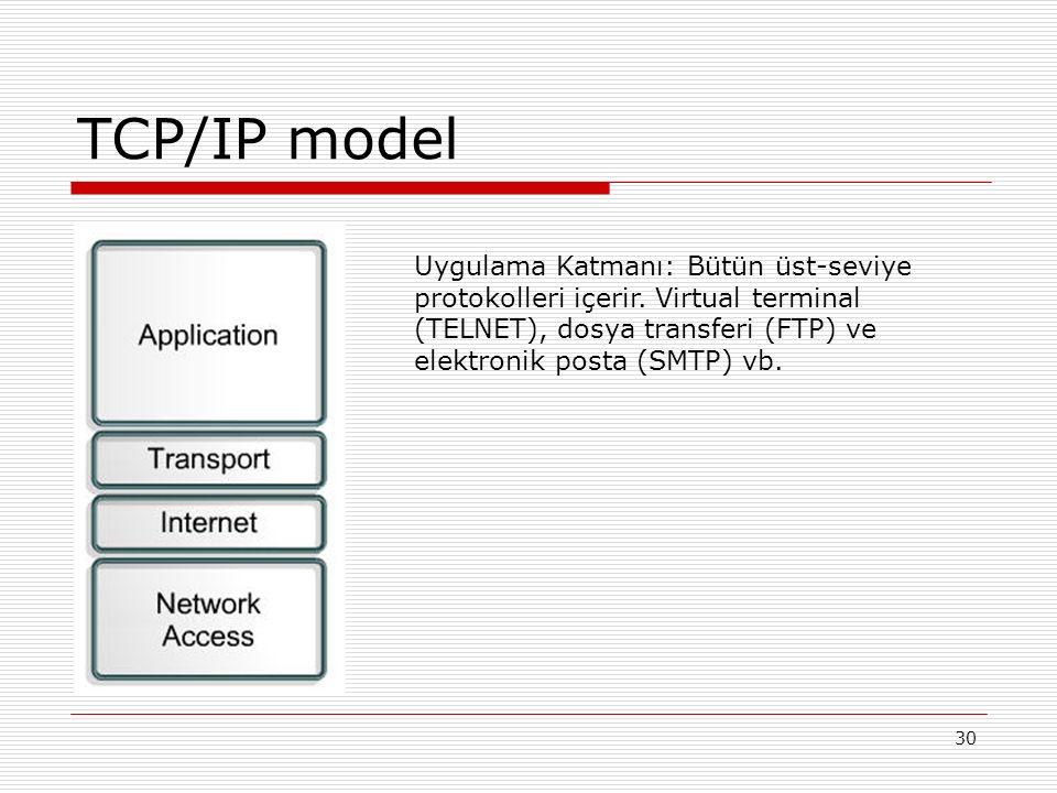 TCP/IP model Uygulama Katmanı: Bütün üst-seviye protokolleri içerir.