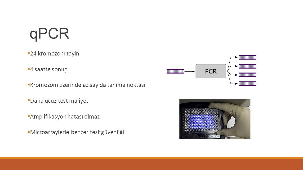qPCR 24 kromozom tayini 4 saatte sonuç