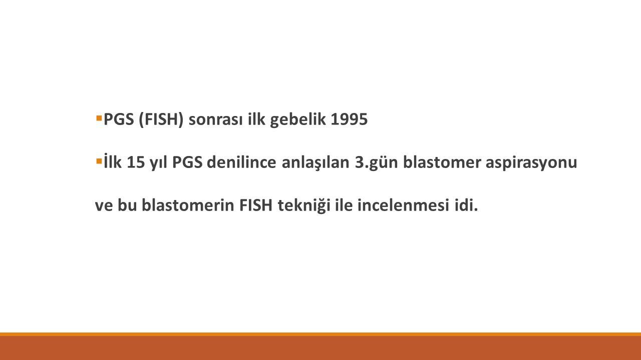 PGS (FISH) sonrası ilk gebelik 1995
