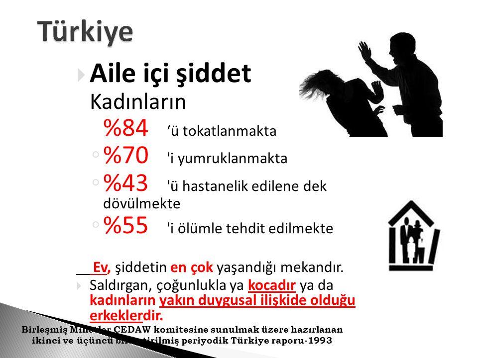 Türkiye Aile içi şiddet %84 'ü tokatlanmakta %70 i yumruklanmakta