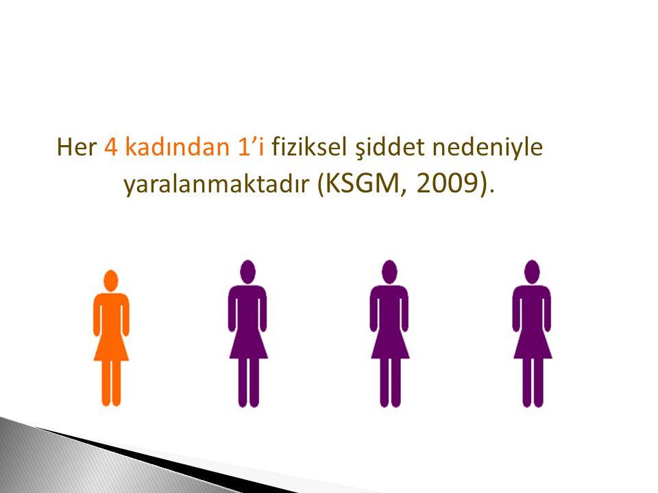Her 4 kadından 1'i fiziksel şiddet nedeniyle yaralanmaktadır (KSGM, 2009).