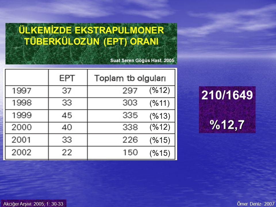 ÜLKEMİZDE EKSTRAPULMONER TÜBERKÜLOZUN (EPT) ORANI