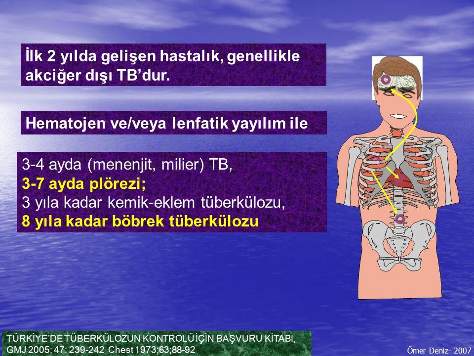 İlk 2 yılda gelişen hastalık, genellikle akciğer dışı TB'dur.