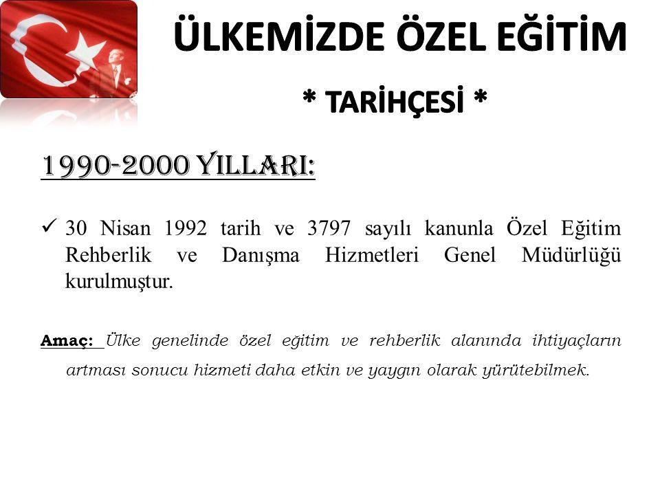 ÜLKEMİZDE ÖZEL EĞİTİM * TARİHÇESİ * 1990-2000 YIllarI: