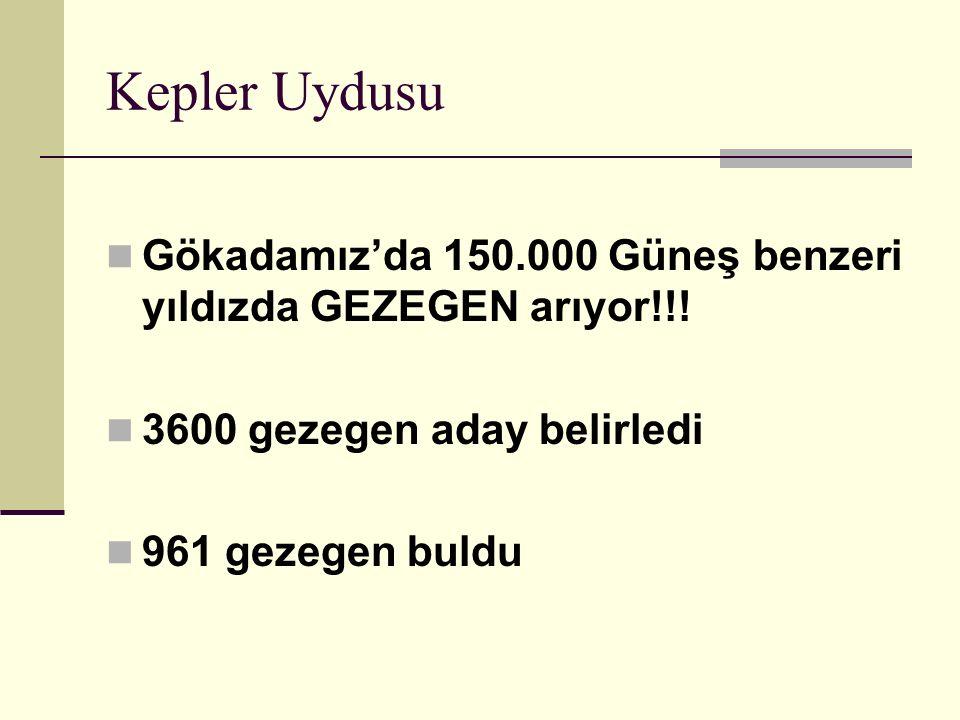 Kepler Uydusu Gökadamız'da 150.000 Güneş benzeri yıldızda GEZEGEN arıyor!!! 3600 gezegen aday belirledi.