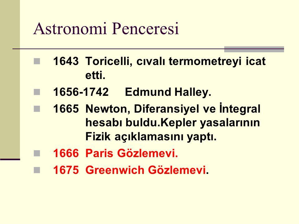 Astronomi Penceresi 1643 Toricelli, cıvalı termometreyi icat etti.