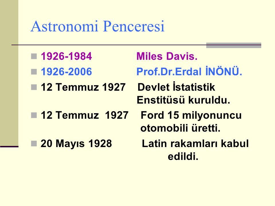 Astronomi Penceresi 1926-1984 Miles Davis.
