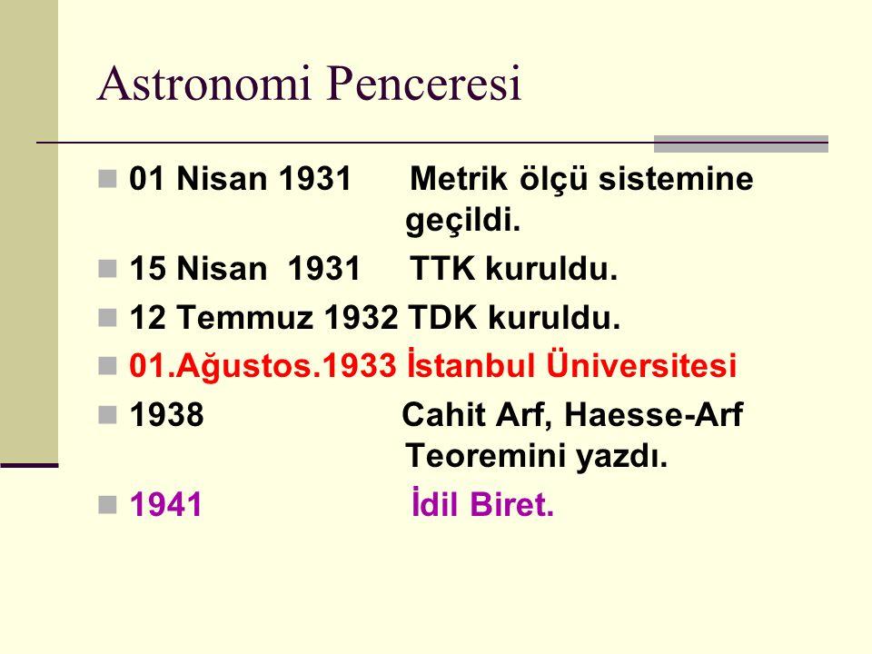 Astronomi Penceresi 01 Nisan 1931 Metrik ölçü sistemine geçildi.