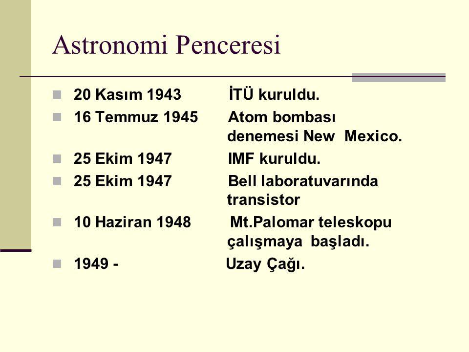 Astronomi Penceresi 20 Kasım 1943 İTÜ kuruldu.