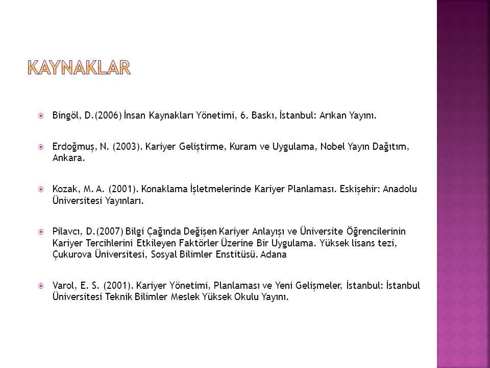 KAYNAKLAR Bingöl, D.(2006) İnsan Kaynakları Yönetimi, 6. Baskı, İstanbul: Arıkan Yayını.