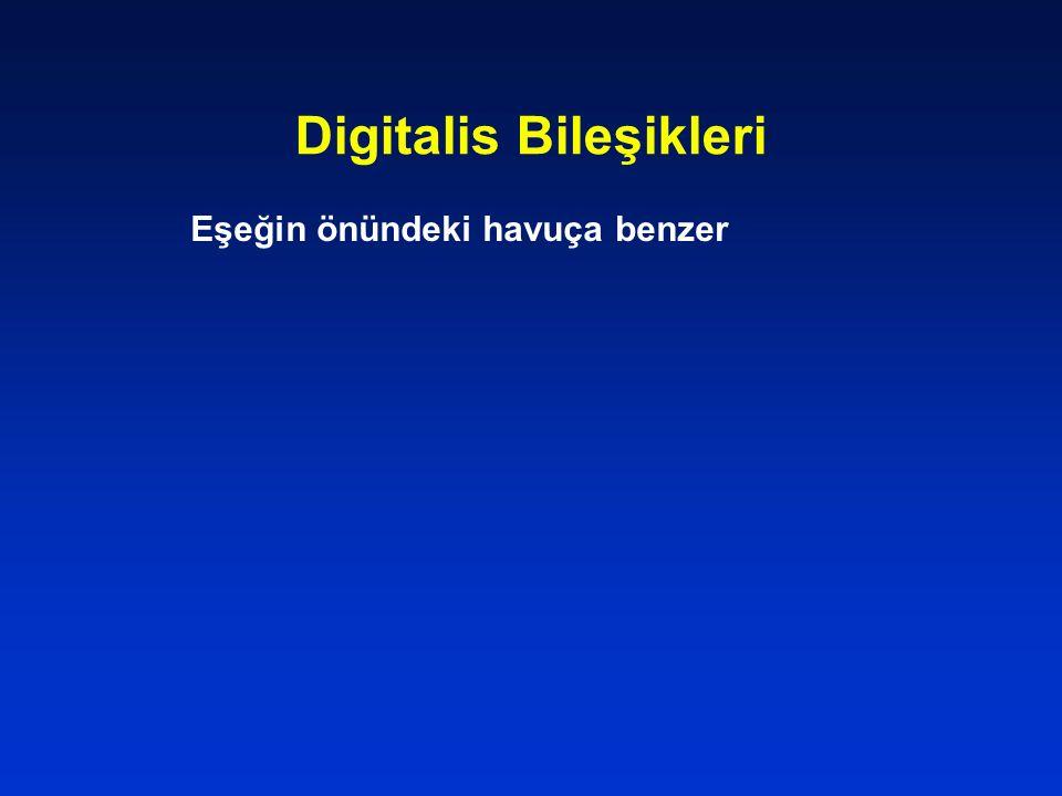 Digitalis Bileşikleri