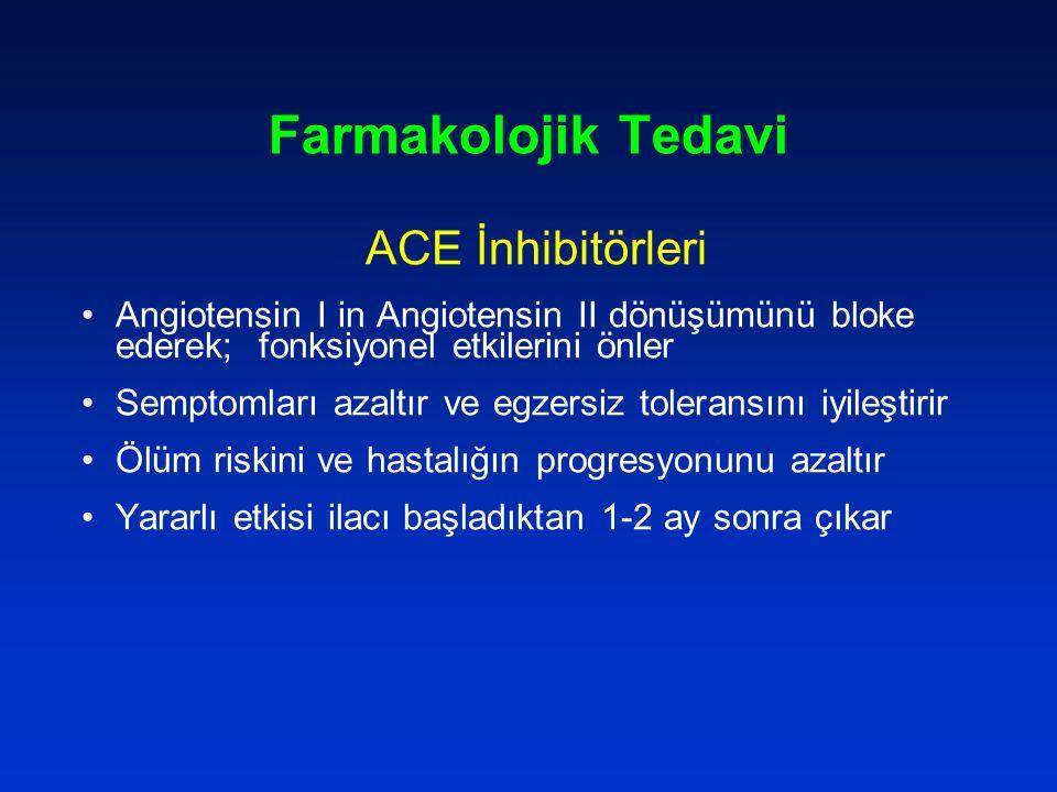 Farmakolojik Tedavi ACE İnhibitörleri