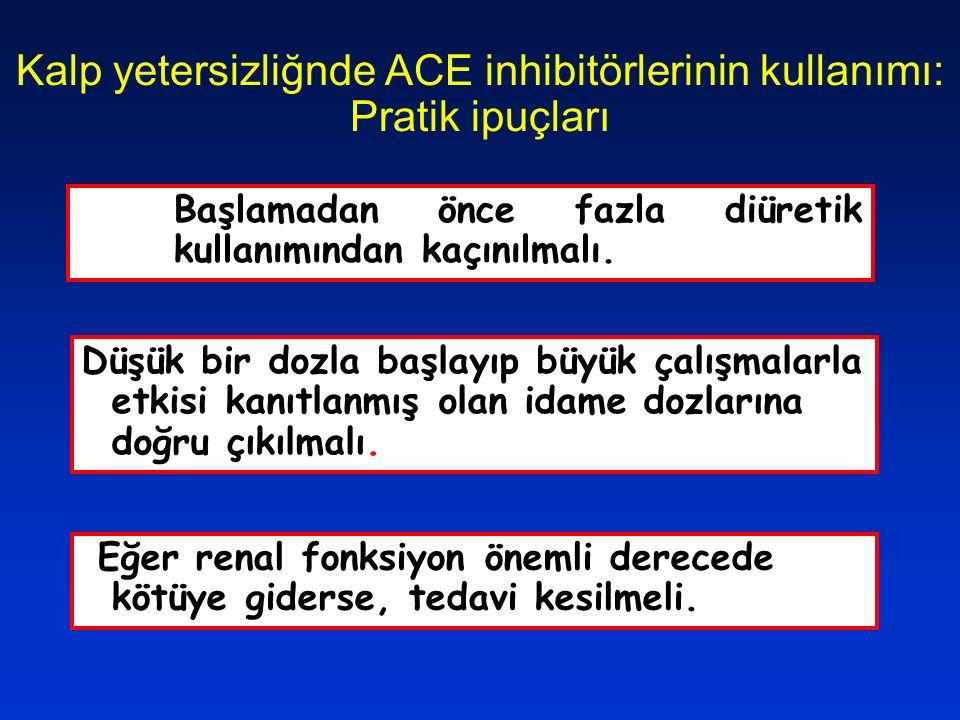 Kalp yetersizliğnde ACE inhibitörlerinin kullanımı: Pratik ipuçları