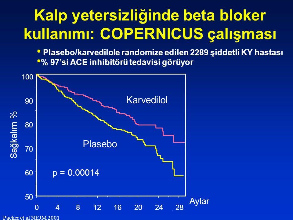 Kalp yetersizliğinde beta bloker kullanımı: COPERNICUS çalışması