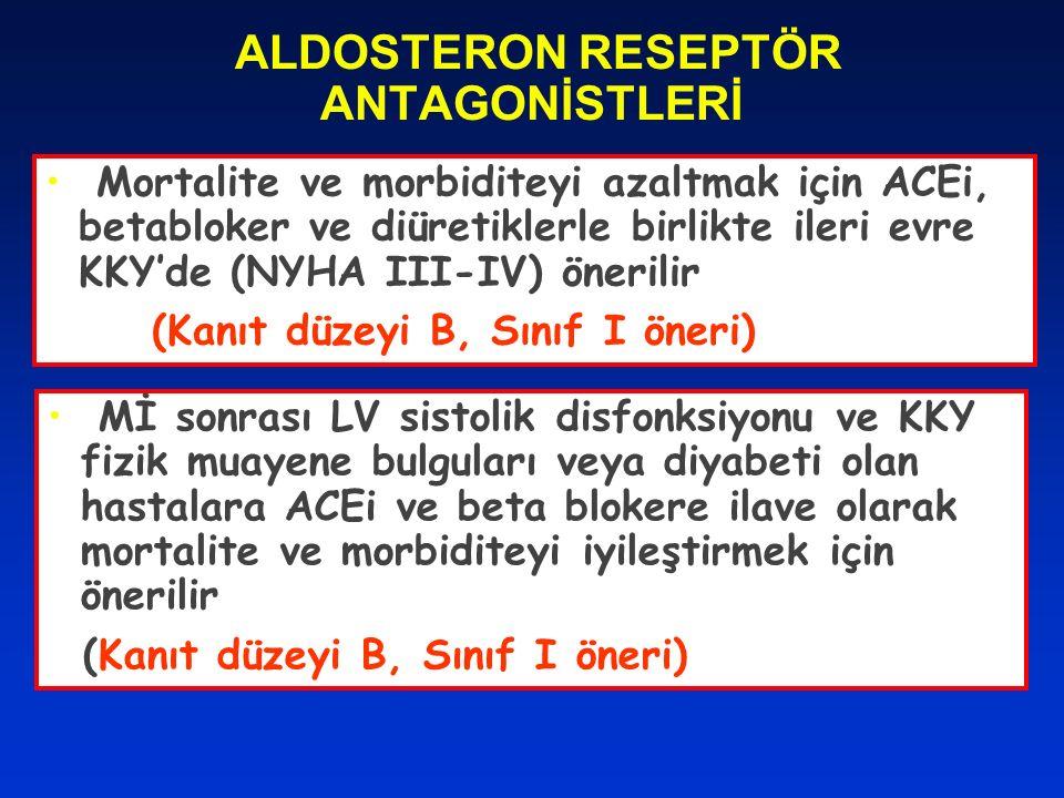 ALDOSTERON RESEPTÖR ANTAGONİSTLERİ