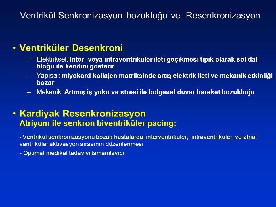 Ventrikül Senkronizasyon bozukluğu ve Resenkronizasyon