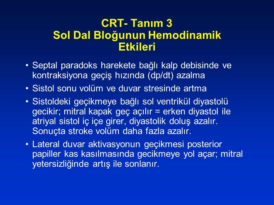 CRT- Tanım 3 Sol Dal Bloğunun Hemodinamik Etkileri