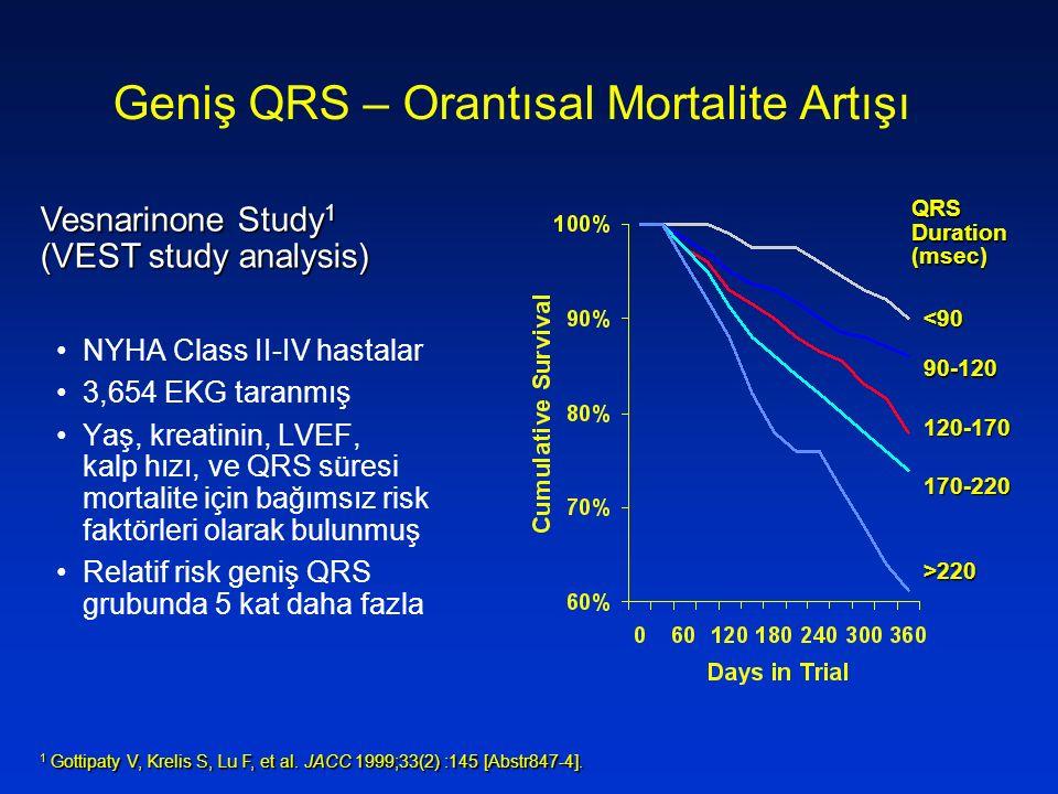 Geniş QRS – Orantısal Mortalite Artışı