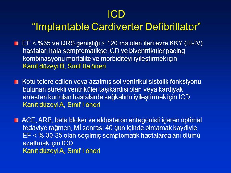 Implantable Cardiverter Defibrillator