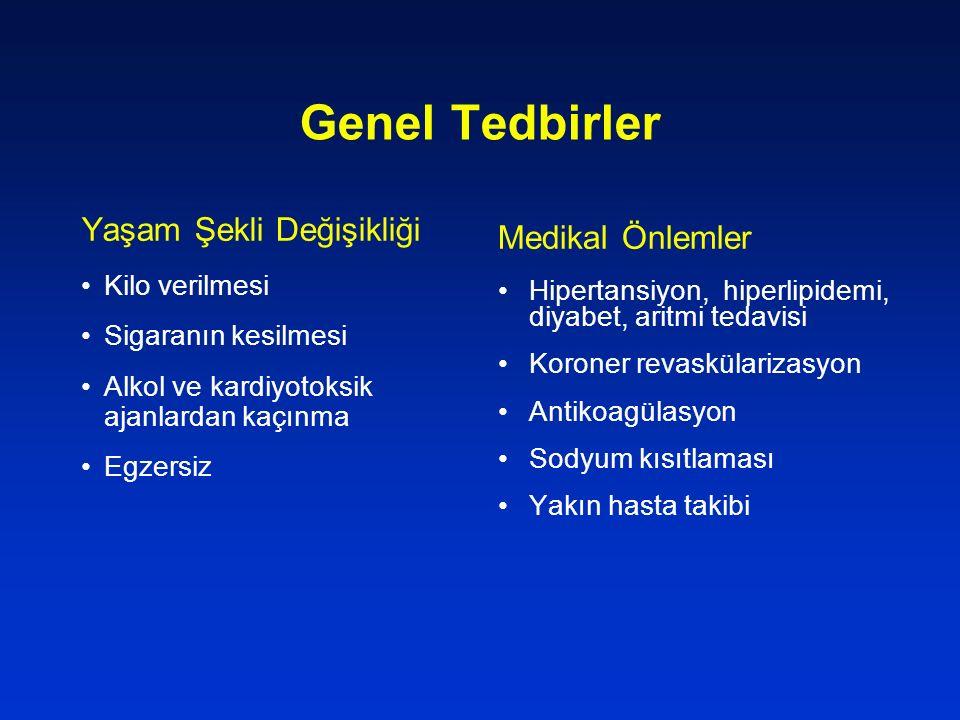 Genel Tedbirler Medikal Önlemler Yaşam Şekli Değişikliği