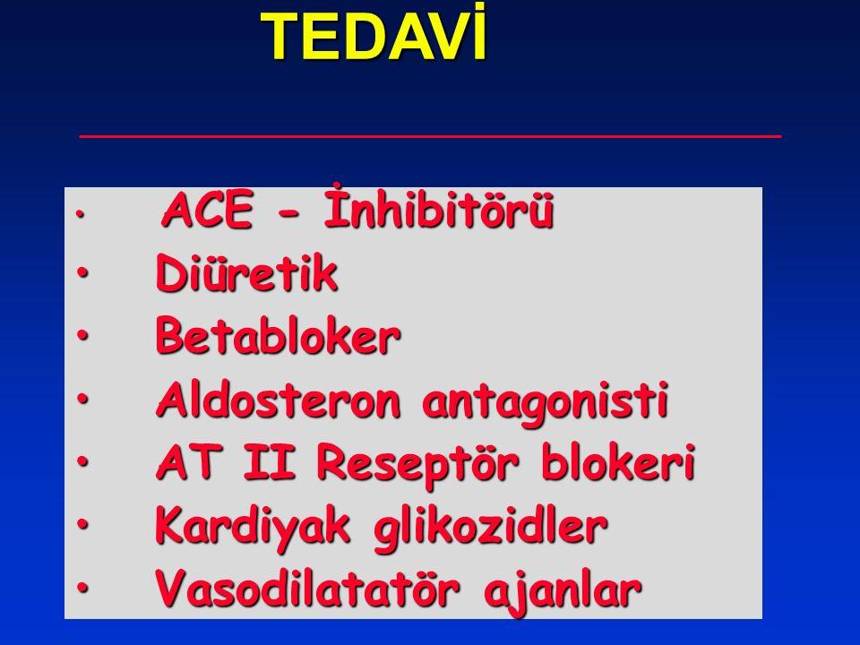 TEDAVİ Diüretik Betabloker Aldosteron antagonisti