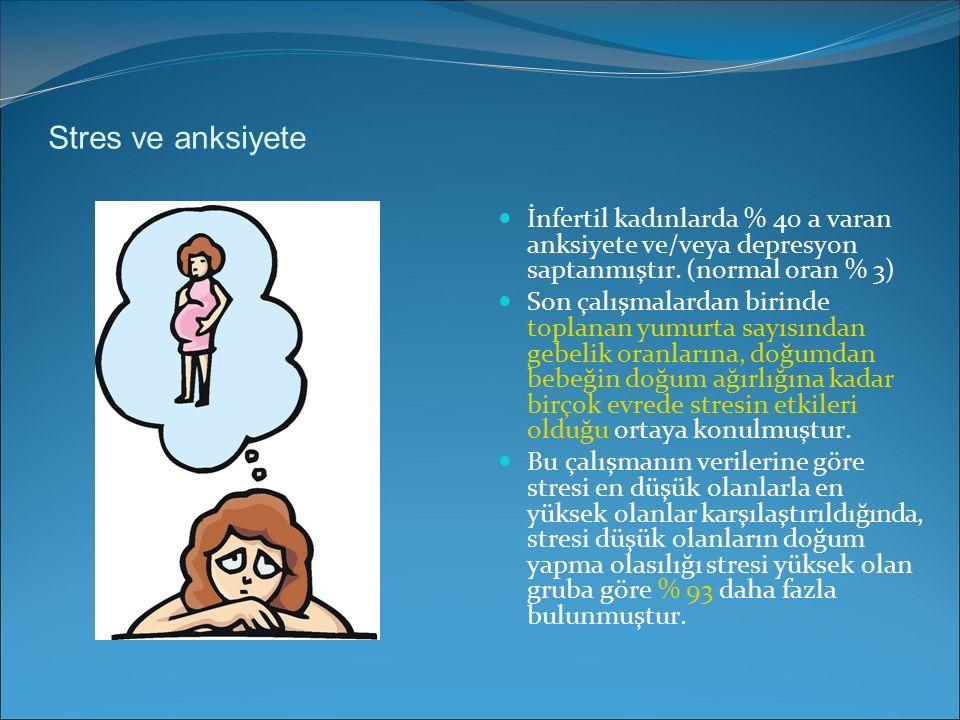 Stres ve anksiyete İnfertil kadınlarda % 40 a varan anksiyete ve/veya depresyon saptanmıştır. (normal oran % 3)
