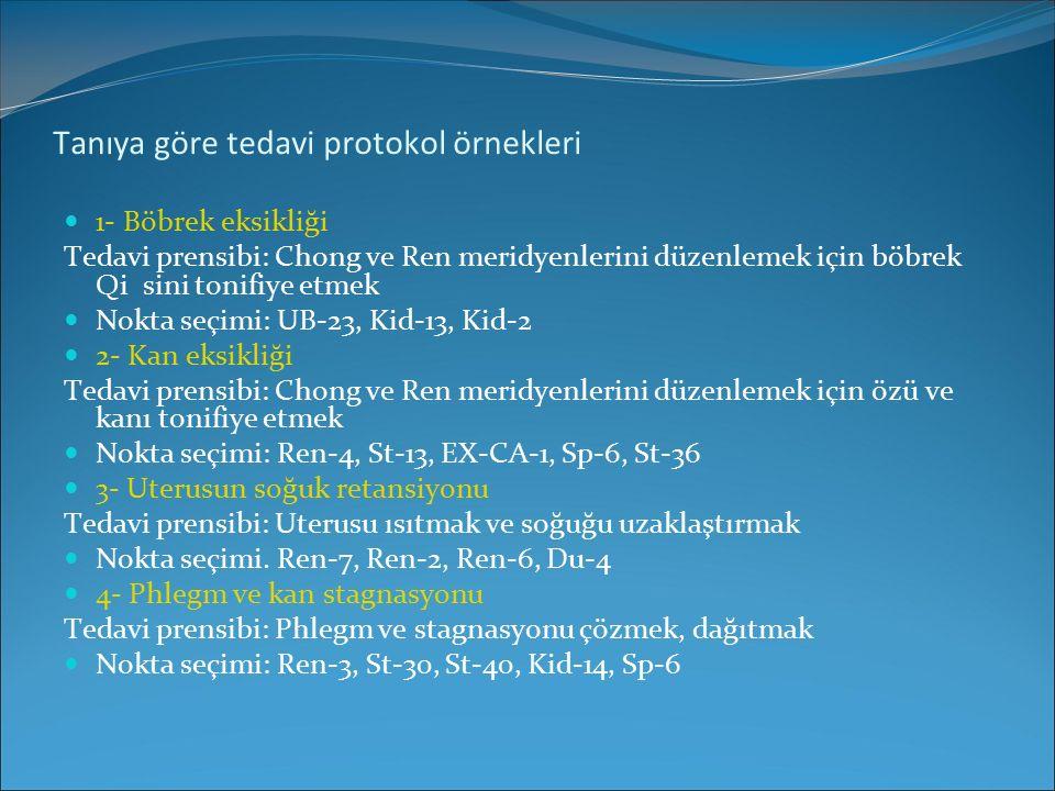 Tanıya göre tedavi protokol örnekleri