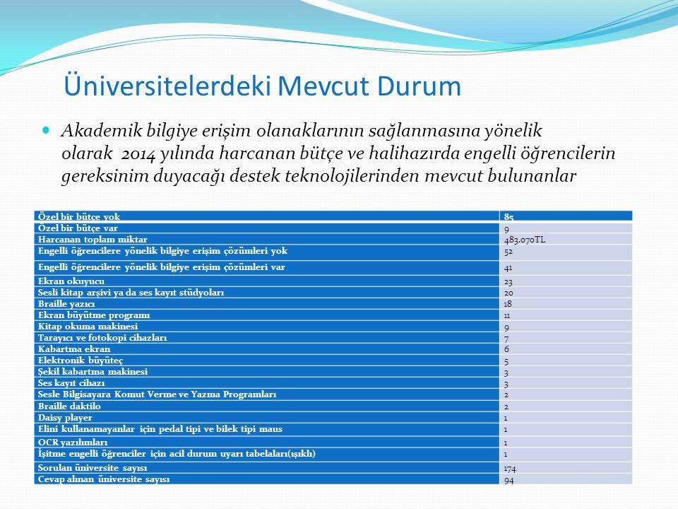 Üniversitelerdeki Mevcut Durum