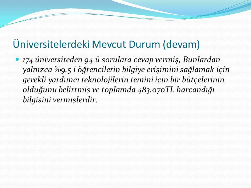 Üniversitelerdeki Mevcut Durum (devam)