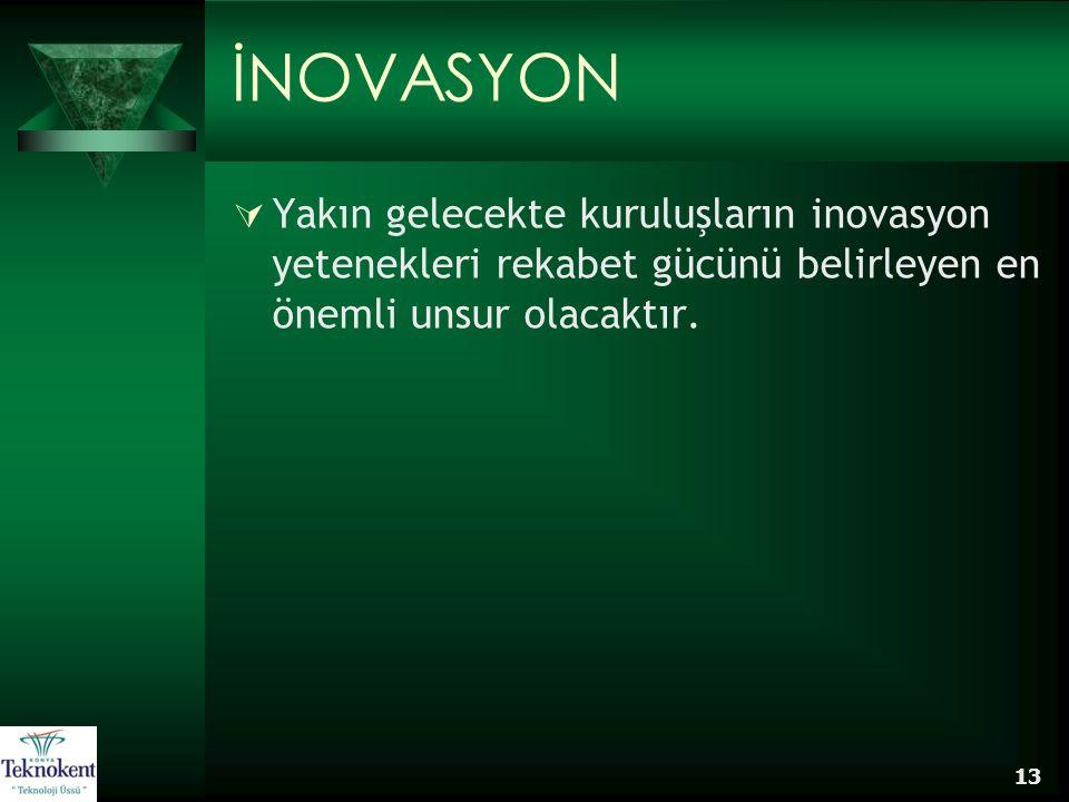 İNOVASYON Yakın gelecekte kuruluşların inovasyon yetenekleri rekabet gücünü belirleyen en önemli unsur olacaktır.