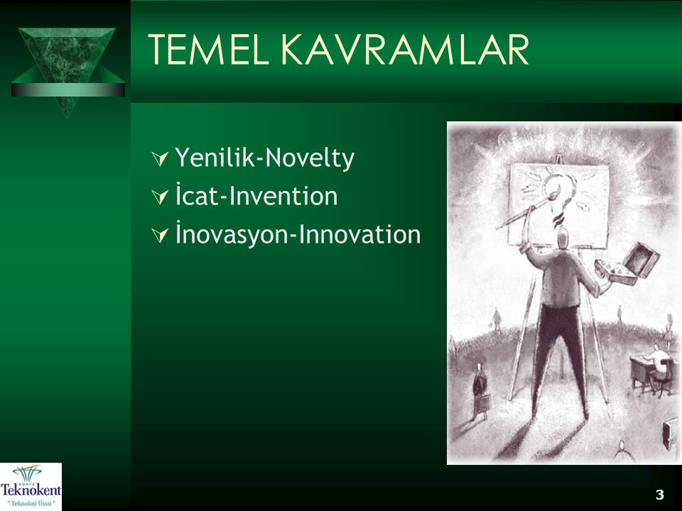 TEMEL KAVRAMLAR Yenilik-Novelty İcat-Invention İnovasyon-Innovation