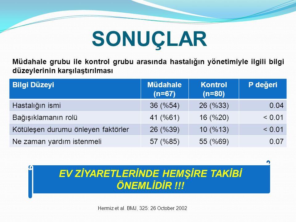 EV ZİYARETLERİNDE HEMŞİRE TAKİBİ ÖNEMLİDİR !!!