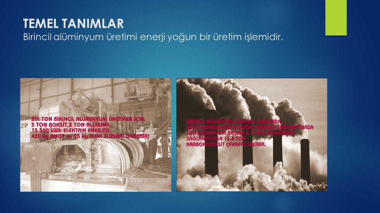 TEMEL TANIMLAR Birincil alüminyum üretimi enerji yoğun bir üretim işlemidir.