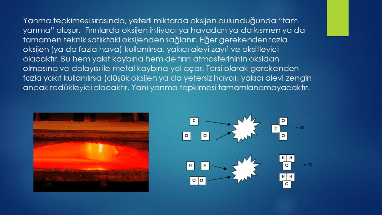 Yanma tepkimesi sırasında, yeterli miktarda oksijen bulunduğunda tam yanma oluşur.