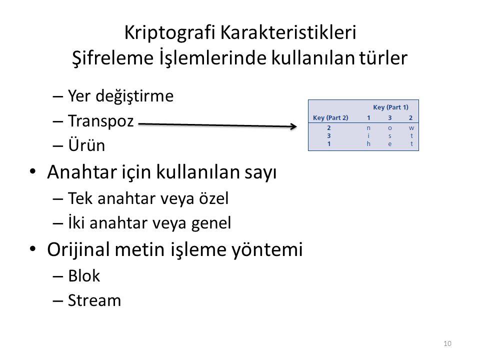 Kriptografi Karakteristikleri Şifreleme İşlemlerinde kullanılan türler