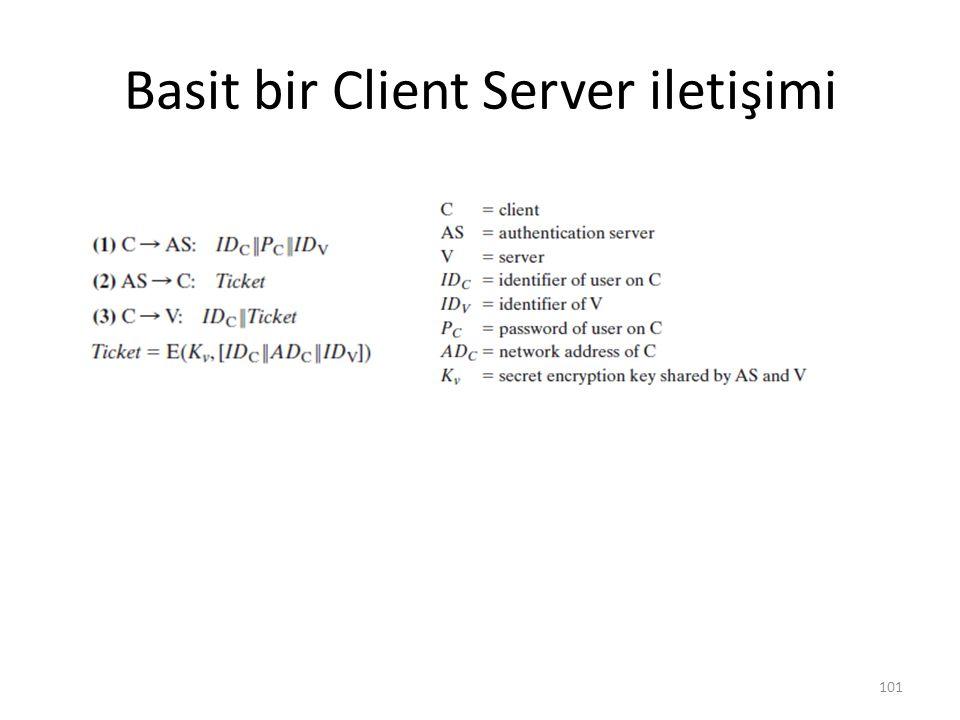 Basit bir Client Server iletişimi