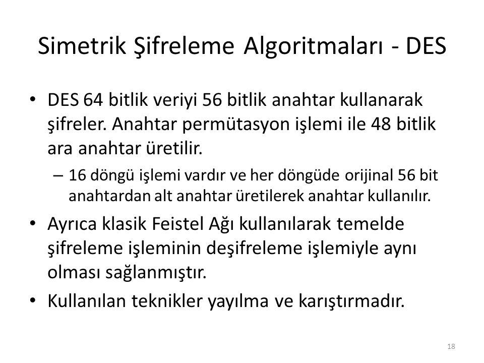 Simetrik Şifreleme Algoritmaları - DES