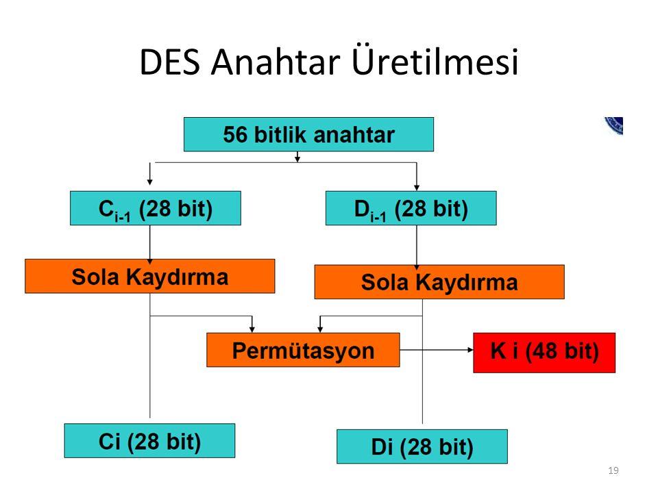 DES Anahtar Üretilmesi