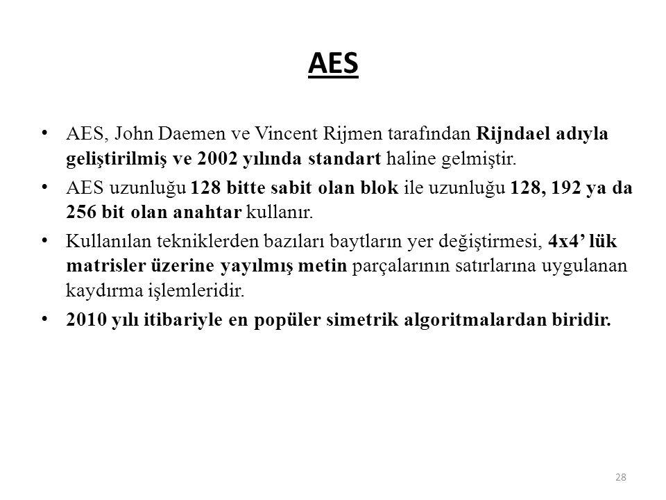 AES AES, John Daemen ve Vincent Rijmen tarafından Rijndael adıyla geliştirilmiş ve 2002 yılında standart haline gelmiştir.