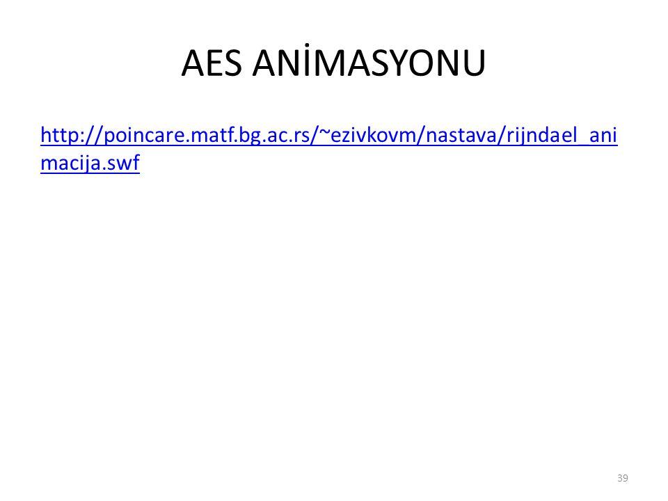 AES ANİMASYONU http://poincare.matf.bg.ac.rs/~ezivkovm/nastava/rijndael_animacija.swf
