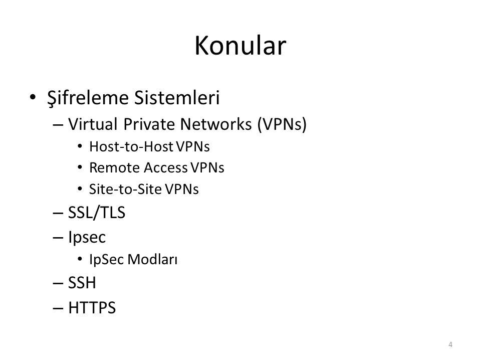 Konular Şifreleme Sistemleri Virtual Private Networks (VPNs) SSL/TLS