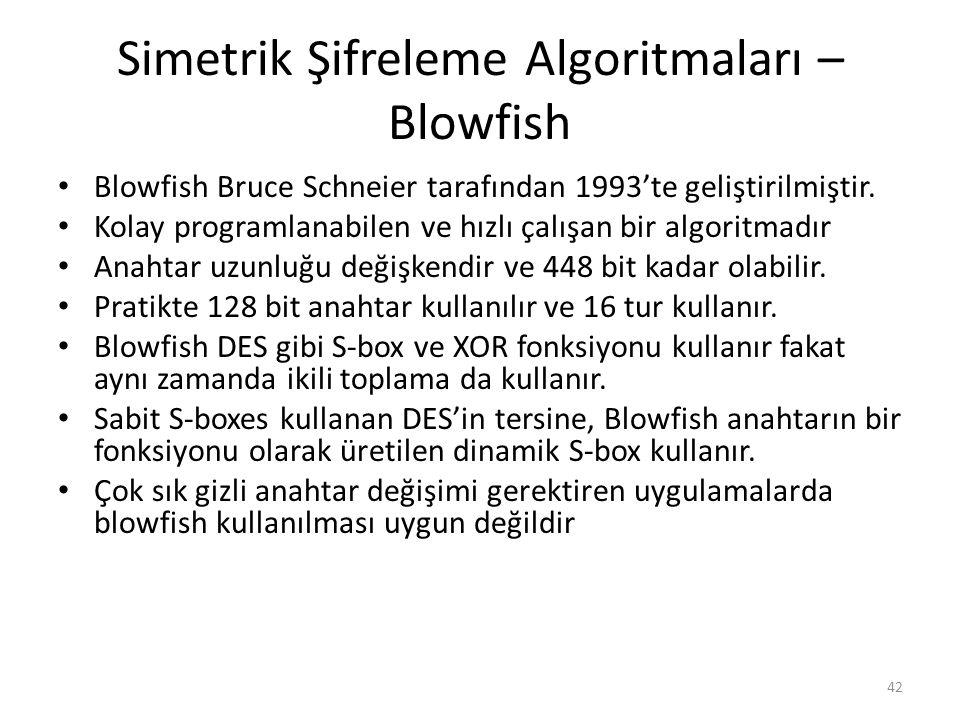 Simetrik Şifreleme Algoritmaları – Blowfish