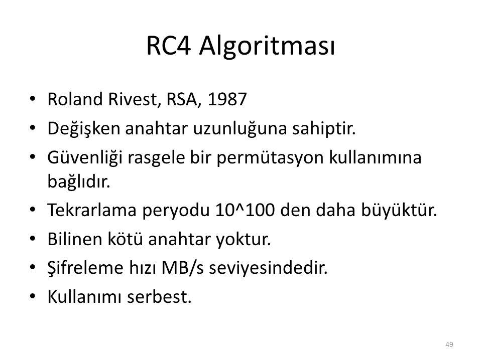 RC4 Algoritması Roland Rivest, RSA, 1987