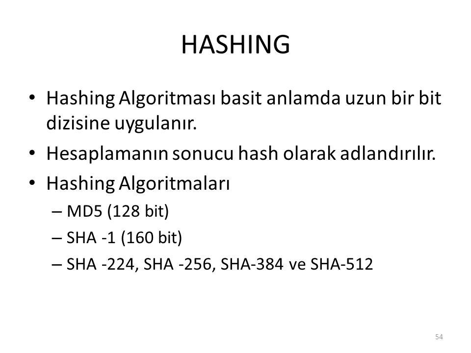 HASHING Hashing Algoritması basit anlamda uzun bir bit dizisine uygulanır. Hesaplamanın sonucu hash olarak adlandırılır.
